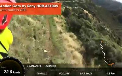 GPS Comparison   Prove yourself   Action Cam   Sony